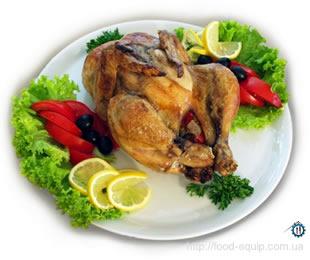 курица гриль, жареная курица