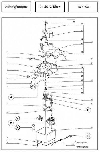 Изображение 3. Овощерезка CL50 ULTRA